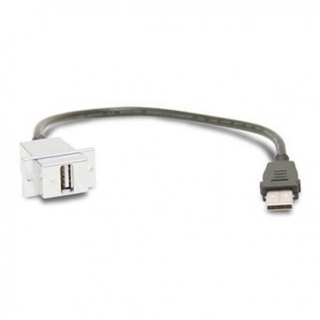 USB PORT PANEL MOUNT